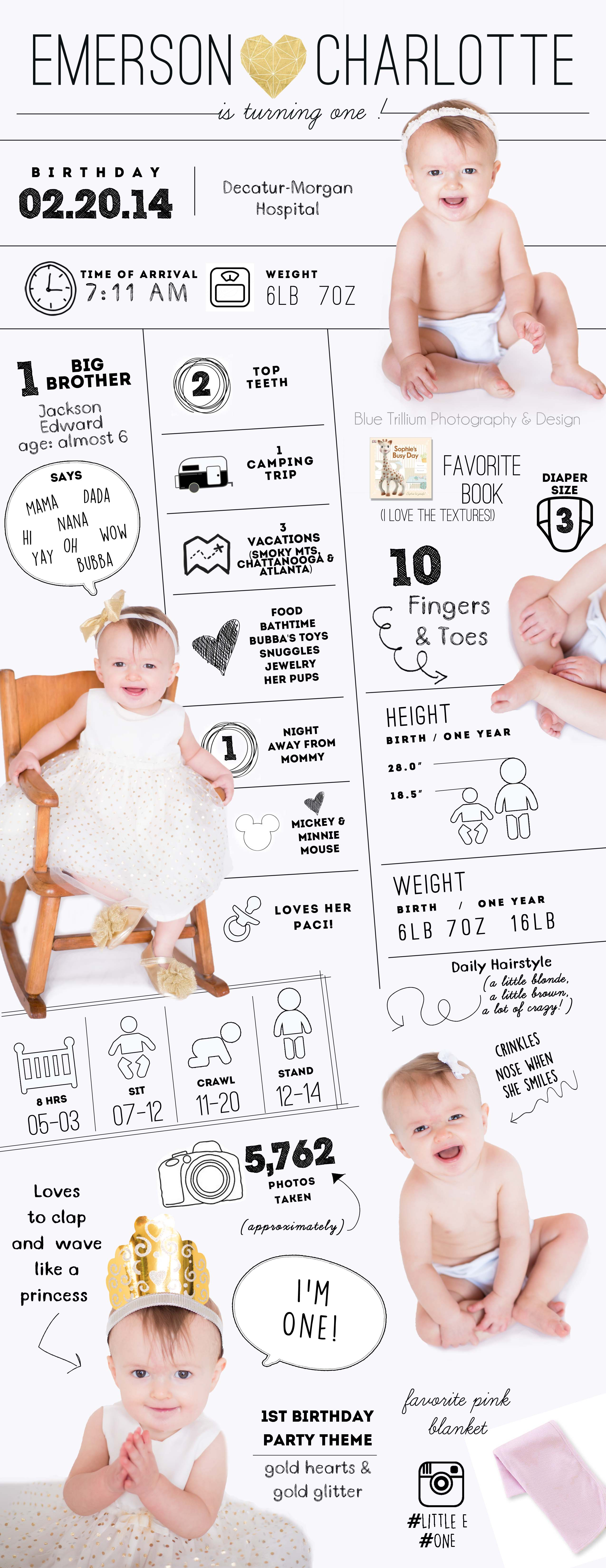 emerson charlotte is one an infographic to celebrate the day blue trillium photography. Black Bedroom Furniture Sets. Home Design Ideas